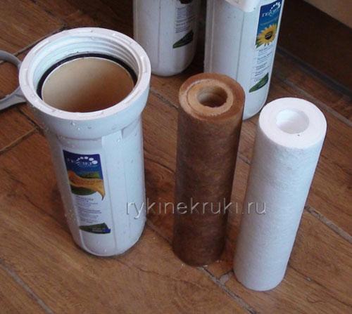 системы фильтрации и очистки воды
