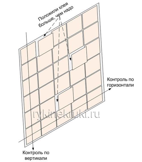 выравнивание стен