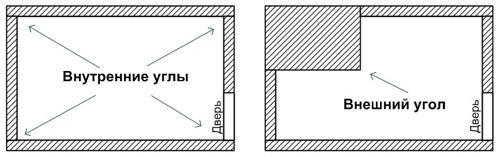 как укладывать плитку на внешних углах